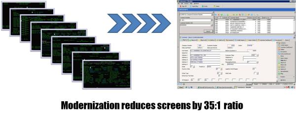Many green screens to single intuitive GUI screen