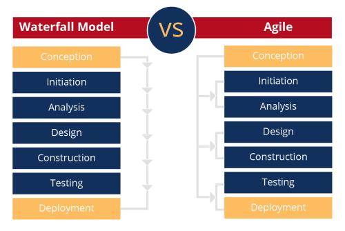 waterfall-vs-agile.png