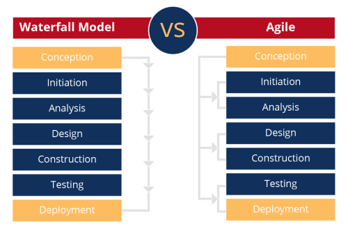 waterfall-vs-agile.png